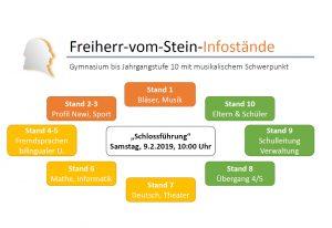 Informationsveranstaltung der Freiherr-vom-Stein-Schule zum Übergang von der Grundschule an das Gymnasium